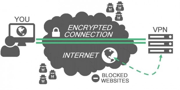 what-is-vpn-how-it-works-need-of-vpn_thumb800